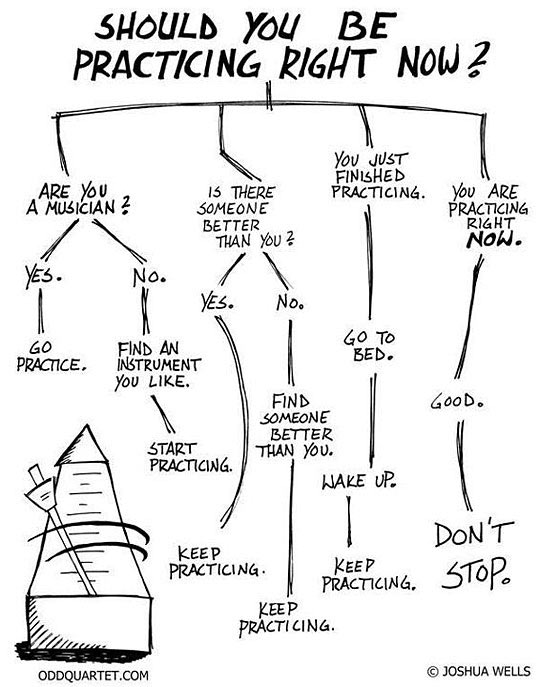 cool-chart-practice-music